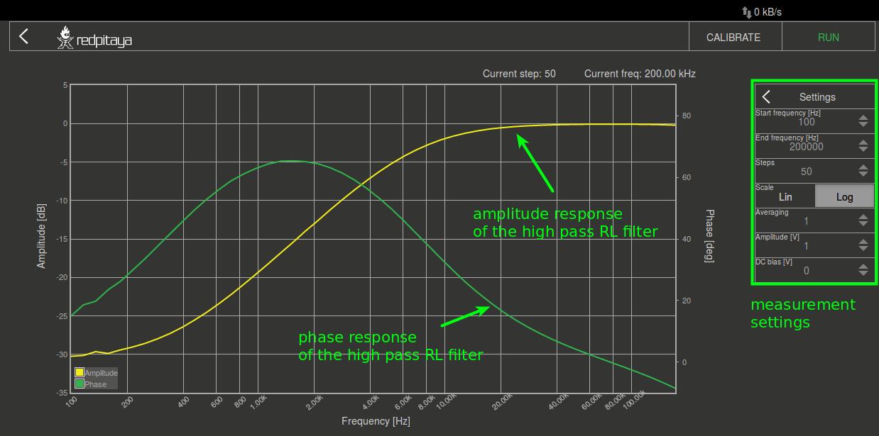 9  low pass and high pass filters  u2014 red pitaya 1 0 documentation