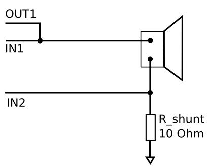 12 Measuring A Loudspeaker Impedance Profile